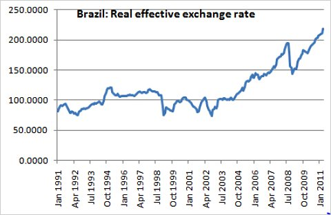 bresil exchange